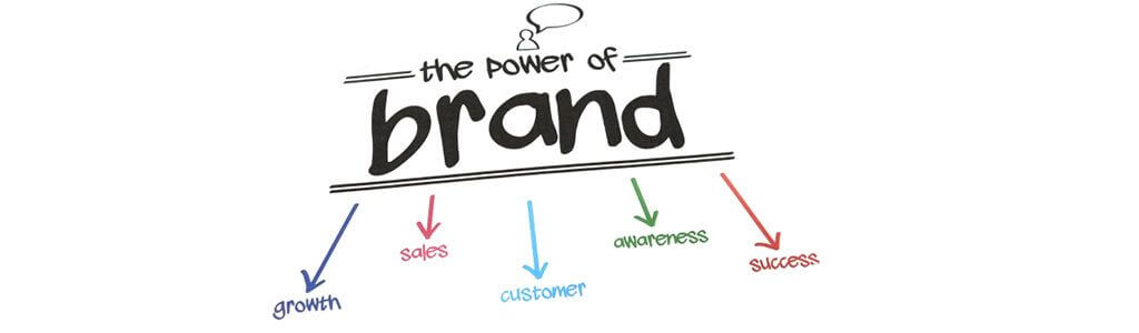 come fare brand positioning strategy